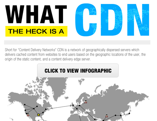 What is a CDN and Why you need a CDN