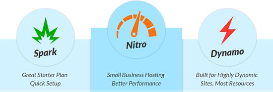 Web Hosting Hub plans