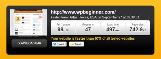WPBeginner Pingdom Screenshot on September 27th
