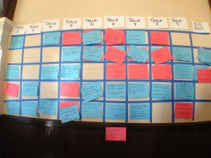 Picture of a pretty full schedule board