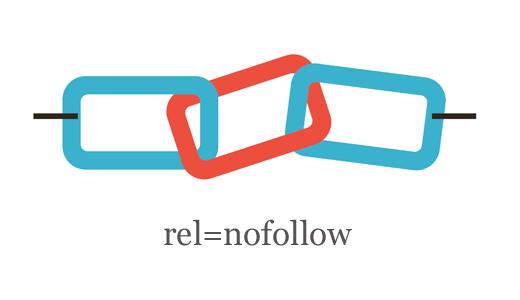 Automatically nofollow WordPress links