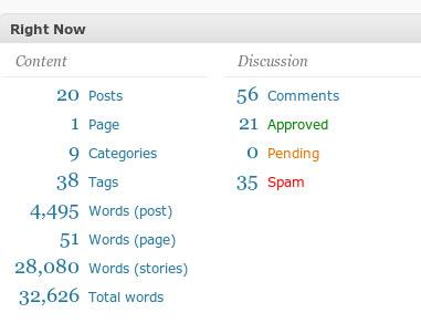 Word Stats Dashboard