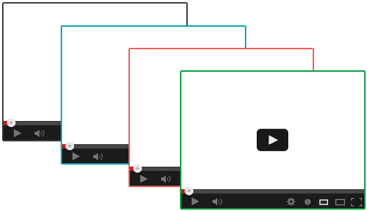 IFRAME Border around WordPress Videos