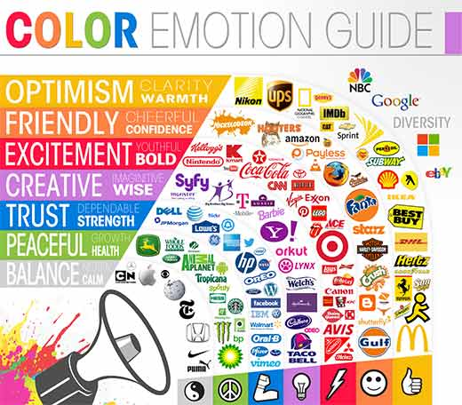 Emotional responses generated by different colors