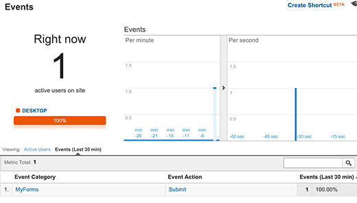 Event tracked in Google Analytics
