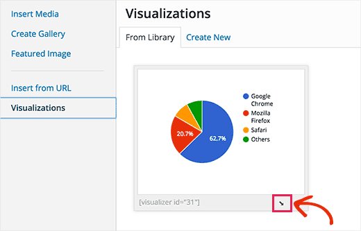 Insert chart into your WordPress posts or page