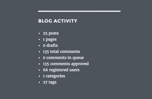 All blog stats