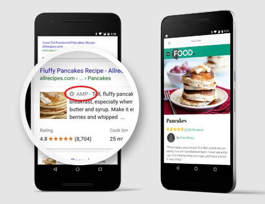 Accelerated Mobile Pages (AMP) in search and browser view