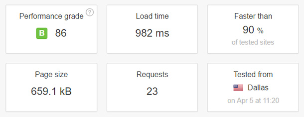 Speed test results for InMotion Hosting