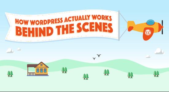 How WordPress Works Behind the Scenes