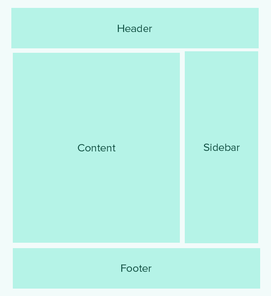 Template tags that include other templates