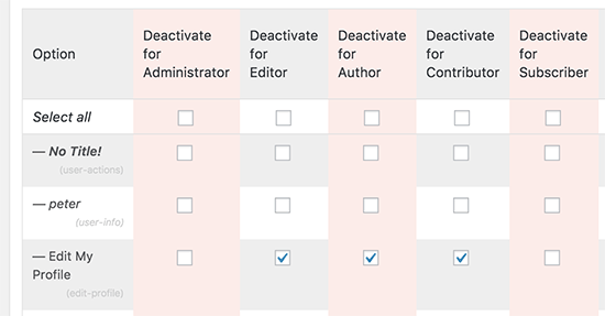 Show or hide items from WordPress admin bar