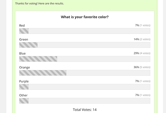 Poll results displayed for everyone