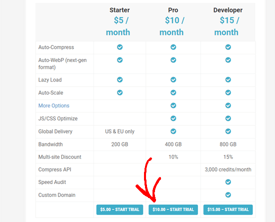 Select an EWWW image pricing plan