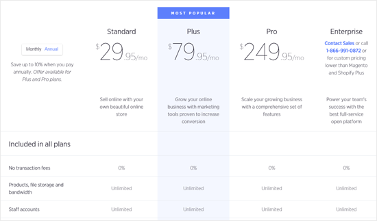 BigCommerce Pricing Plans