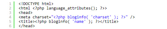 PHP in HTML Example