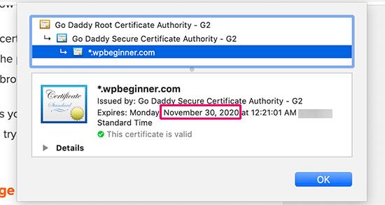 SSL expiry date