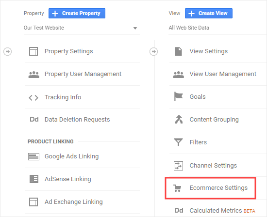 Viewing the eCommerce settings in Google Analytics