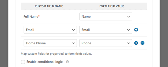 Mapping fields between Salesforce and WPForms