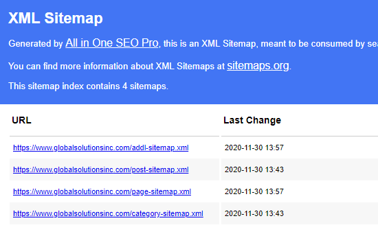 The index of sitemaps in All in One SEO