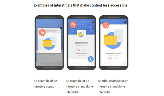 Google's examples of popups that would get the page penalized