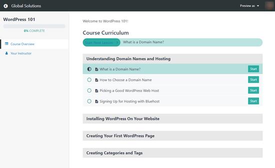 Il curriculum del corso MemberPress visualizzato dagli utenti, che mostra la loro progressione nel corso
