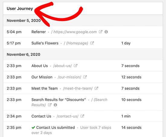 User journey steps