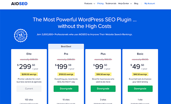 All in One SEO pricing