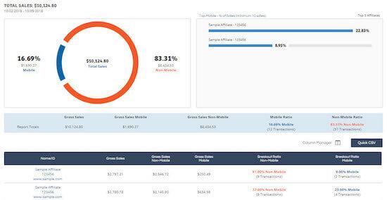 ShareASale dashboard