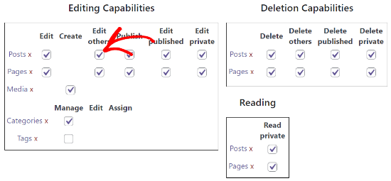 Enable Edit others Checkbox