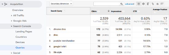 View Search Queries in Analytics